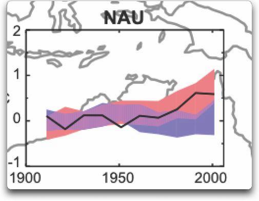 IPCC rapport över temperaturförändringar i Australien från 1900 till 2007